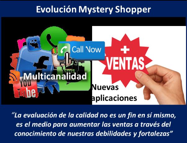 Evolución mystery shopper