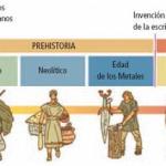 periodizacion-prehistoria