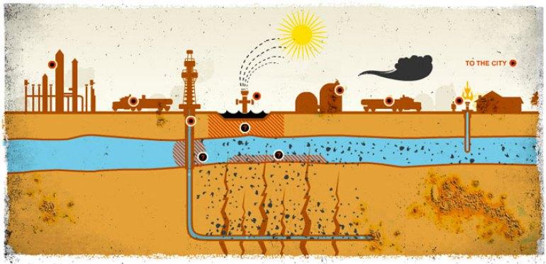 Ilustracion fracking