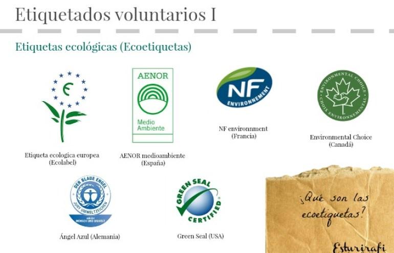 ¿Qué son las ecoetiquetas? Etiquetados voluntarios I | Esturirafi