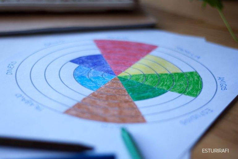 La rueda de la vida, Descargar la rueda de la vida, Felicidad, Descargar la Rueda de la Vida