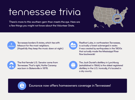 5 fun facts about Tennessee.