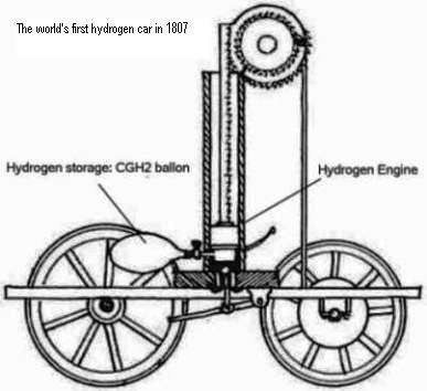 Simple Internal Combustion Engine Diagram Simple