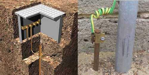 electricien à boulogne 92100