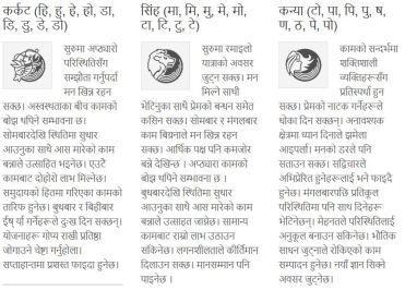 Nepali Rashifal bhadau 13-19