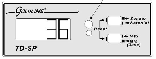 ETC Supply. Goldline TD-SP Temperature Display for SP Controls