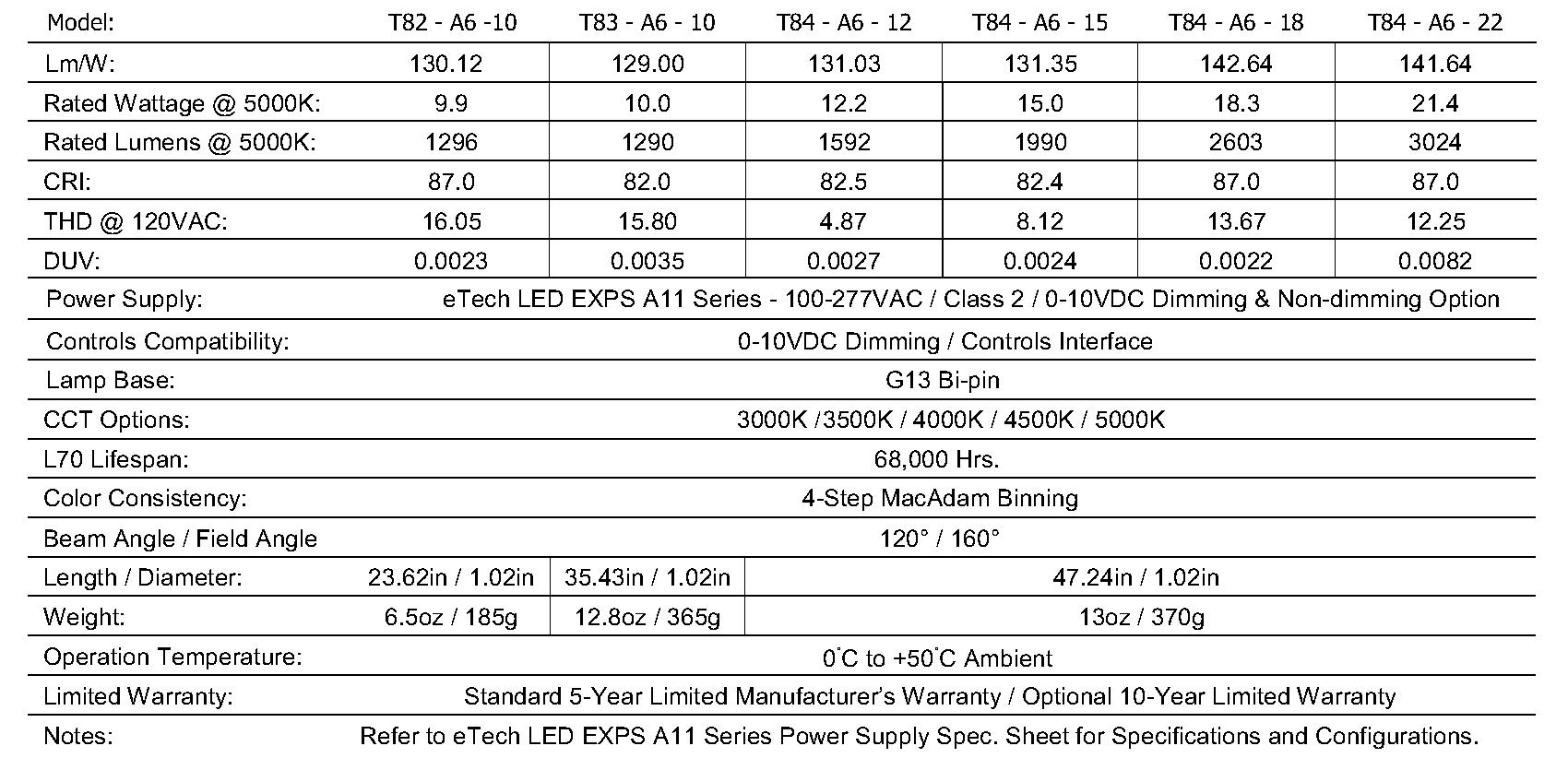 A6  External Power T8