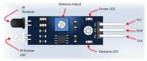 Pinout of 3 Pins IR sensor