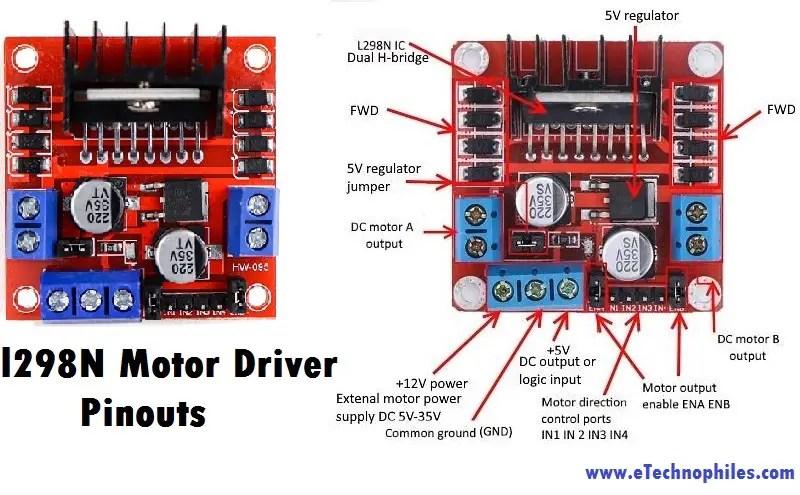 L298N Motor Driver Pinouts