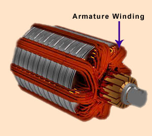Armature Winding