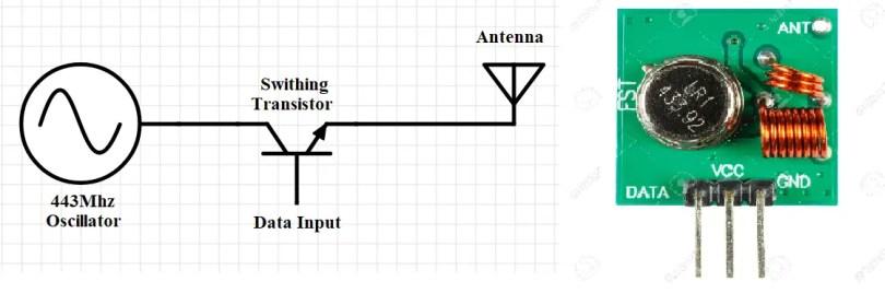 433 MHz Transmitter Module Working