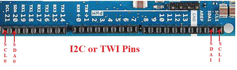 Arduino Due I2C or TWI pins
