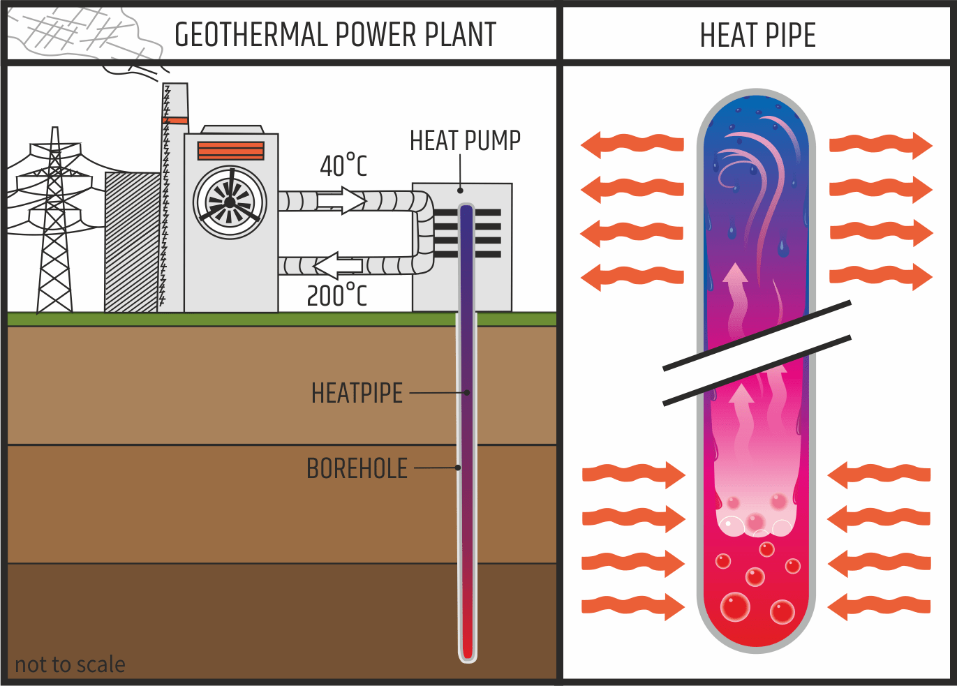 hight resolution of geothermal energy heat pipe schematic image esci