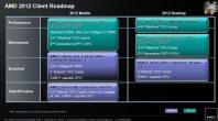 AMD2012Slide2