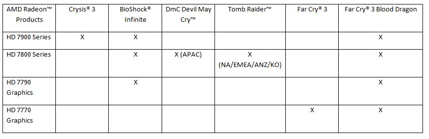 AMD_Never_settle_reloaded