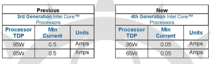 Intel_haswell_PSU_2