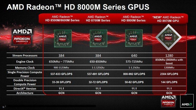 AMD_HD8970M_2