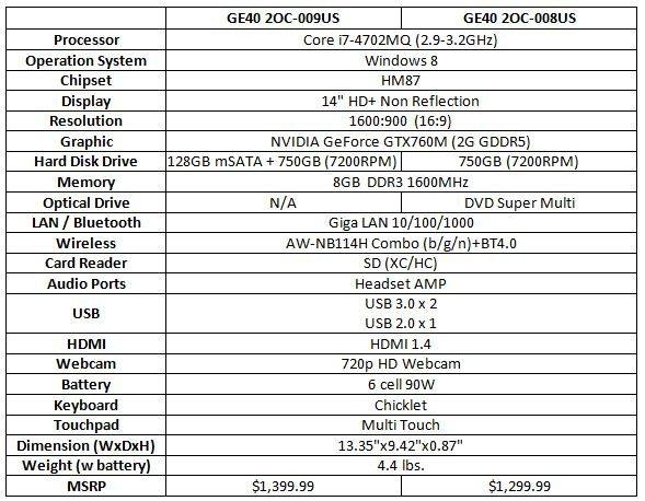 MSI_GE40_specs