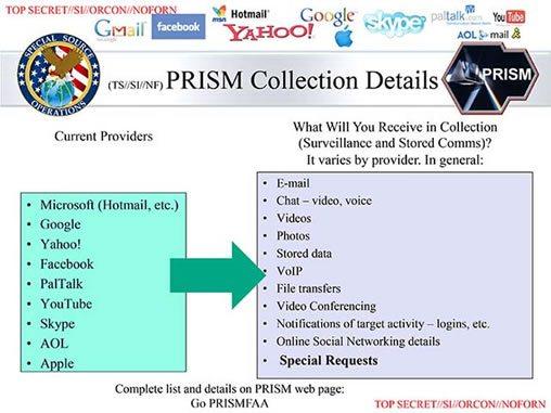 PRISM_NSA_powerpoint
