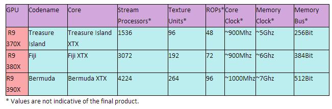 AMD_R9_300_Series