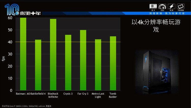 GALAXY-GeForce-GTX-TITAN-Z-7
