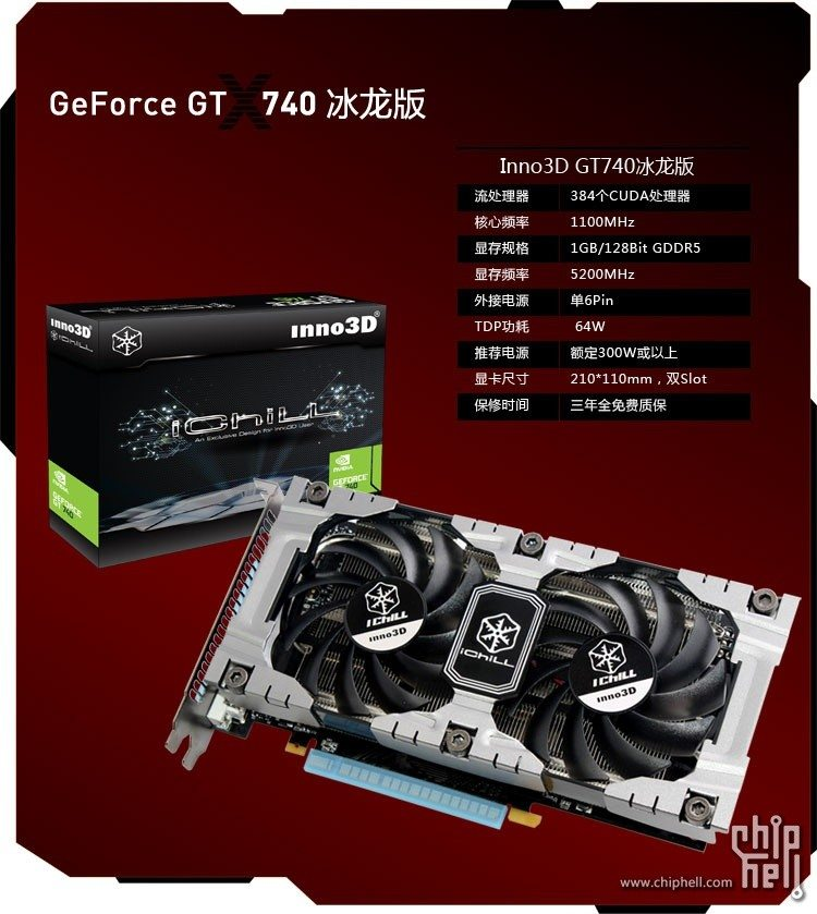 Nvidia_leaked_GT740_performance_0
