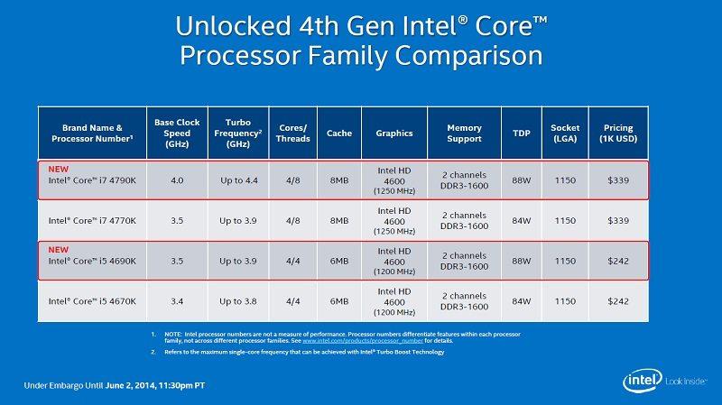 Intel_Devils_Canyon_1