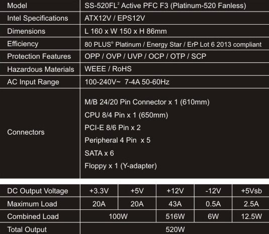 Seasonic_Fanless_Platinum_520_specs