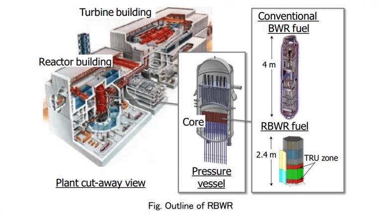 hitachi-reactor-1