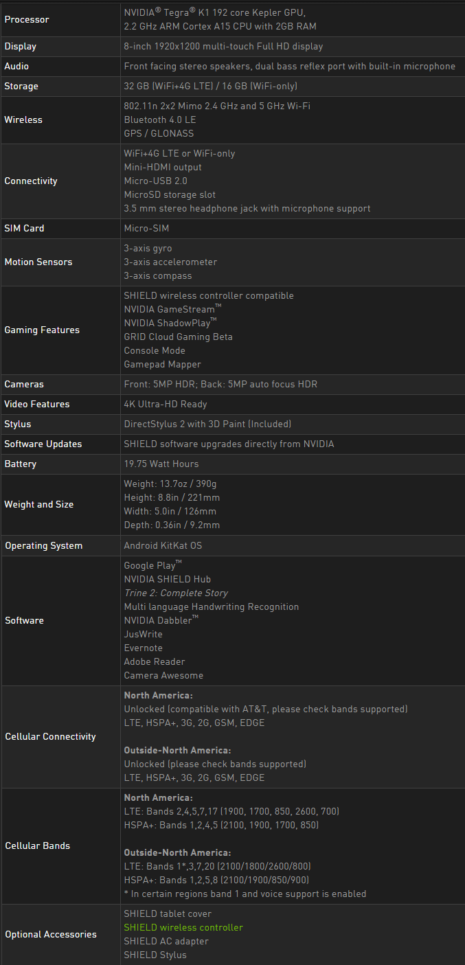 Nvidia Shield Tablet Specifications eTeknix