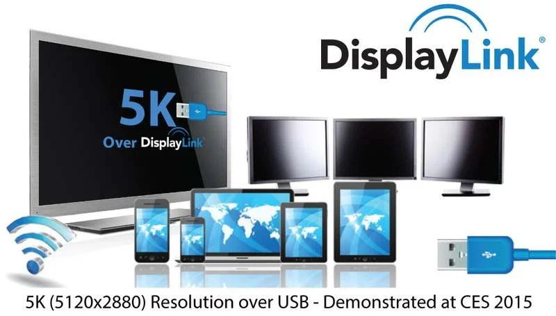 DisplayLink5k