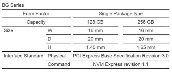 TOSHIBA_PCI_EXPRESS_SinglePackageSSD chart