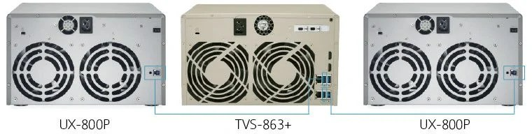 TVS-863+_expansion
