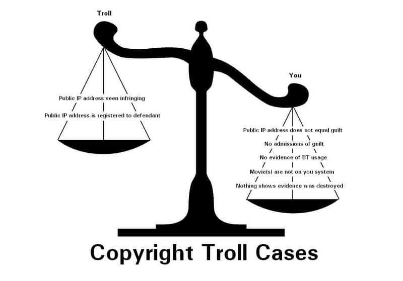 copyrighttrolls