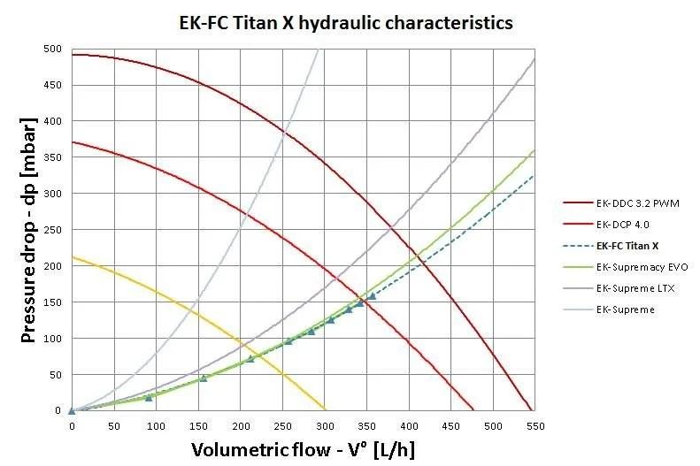 fc_titan_x_hydraulic