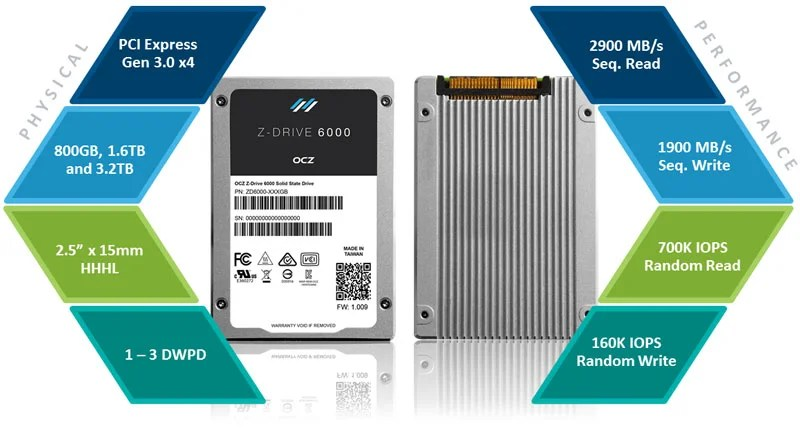 ocz zdrive_6000_quick_spec