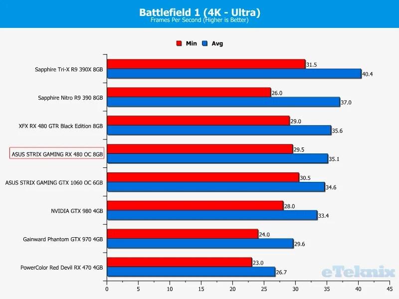 Configurazione Pc Gaming Ultrawide Pagina 2 Hardware