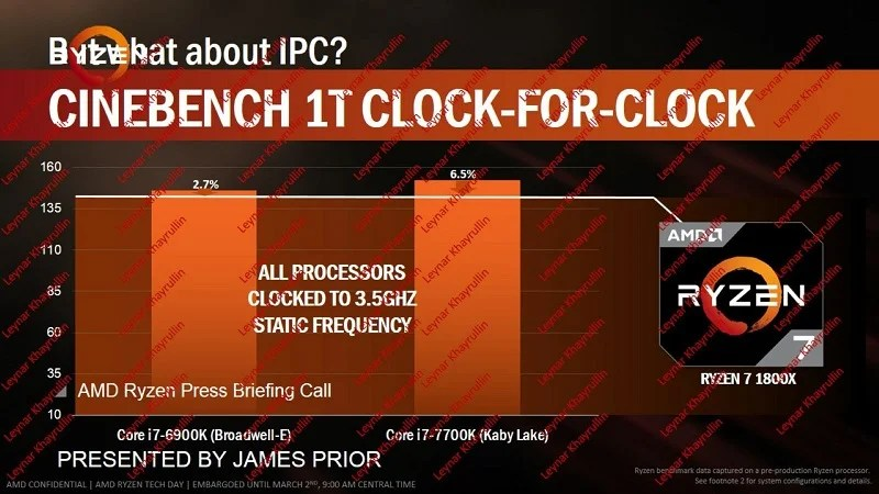 AMD Ryzen Launch Slides Leak 5