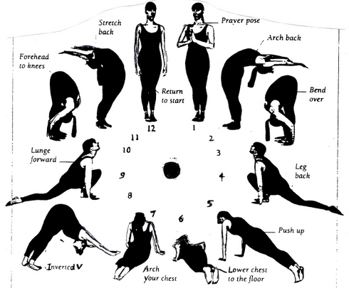 Yoga poses diagrams