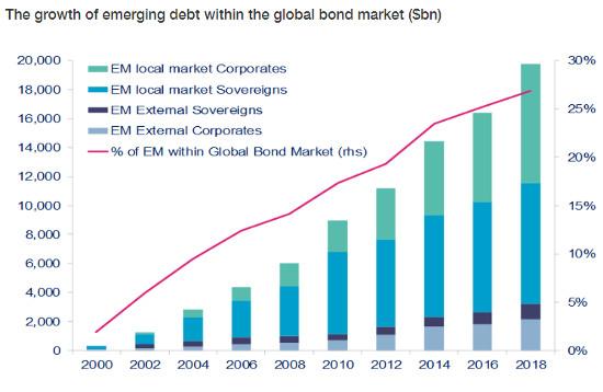 Source: Lyxor Asset Management.