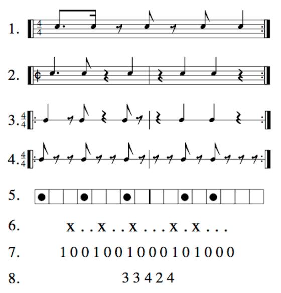Toussaint - visualizing son clave