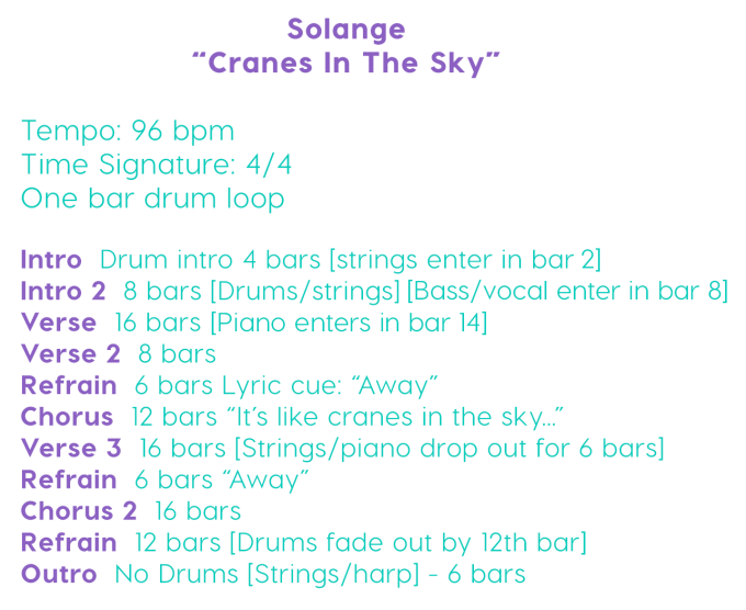 Cranes In The Sky form chart
