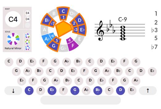 chords – NYU Music Experience Design Lab