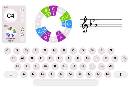 visualization – NYU Music Experience Design Lab