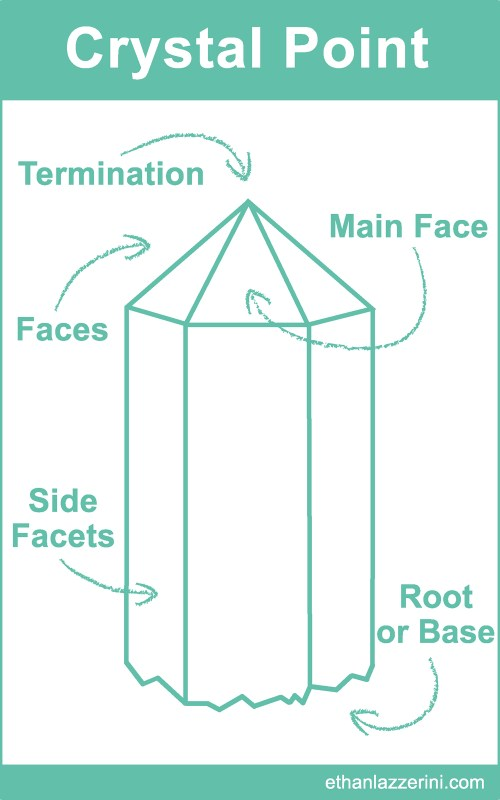 small resolution of crystal point chart learn more about crystal formations and their healing properties