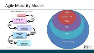 scrum_maturity_model