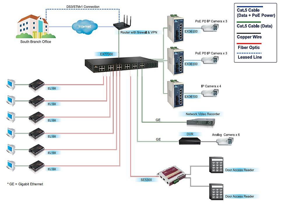 Wiring Diagram Cctv Camera Datasheet