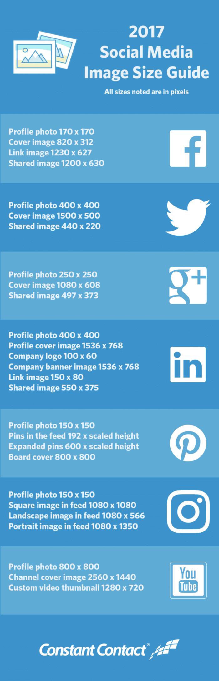 Social Media Image Sizes Guide 2017