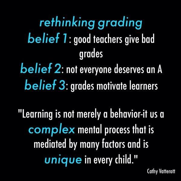 Image result for Rethinking Grading