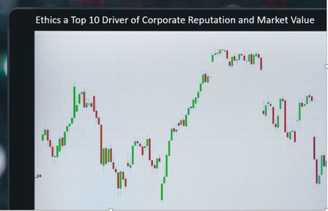 Ethics a Top 10 Driver of Corporate Reputation and Market Value